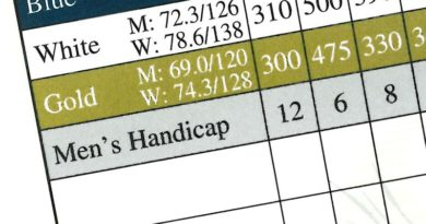 Handicap scorecard